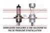 Pack 2 Ampoules led H4 Haute puissance Sans Erreur ODB Ventilée Homologation E9 all in one